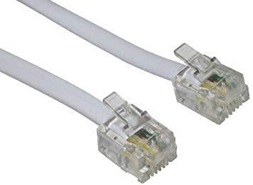 cable adsl