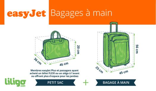 bagage cabine easyjet