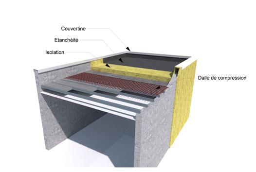 étanchéité toiture