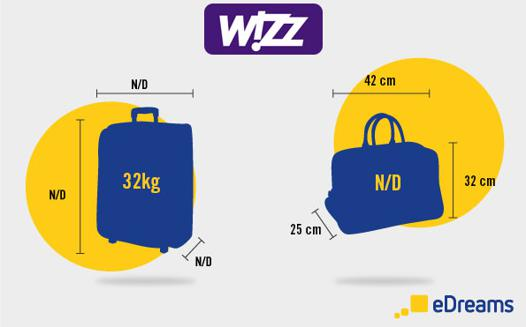 wizzair bagages